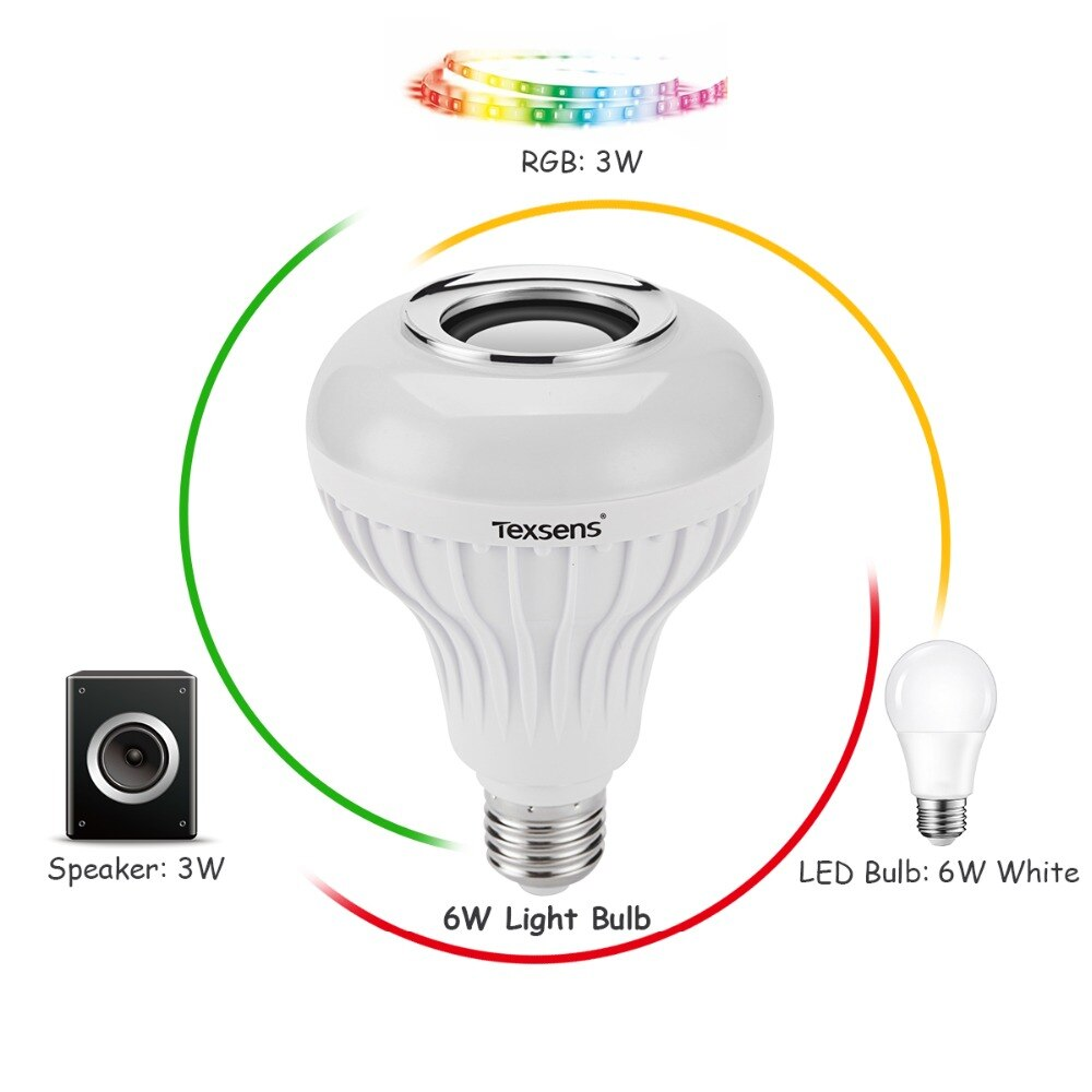 Bluetooth Light Bulb Speakers