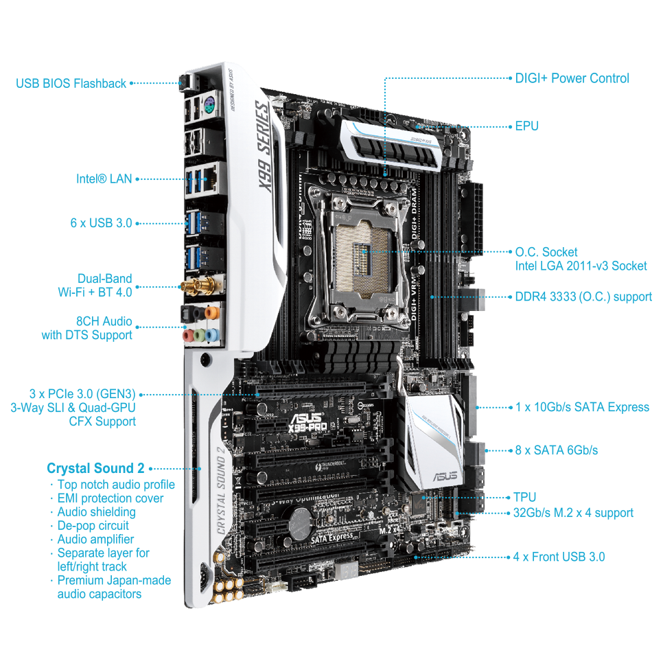 ASUS X99-PRO Motherboard