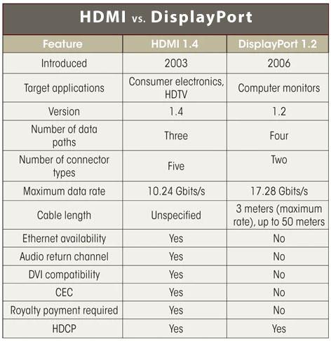 Different Audio Capabilities